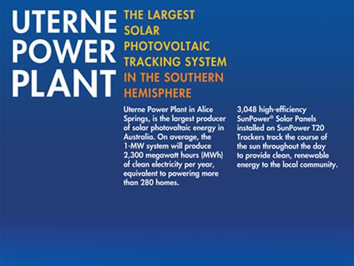 SunPower Uterne – Poster